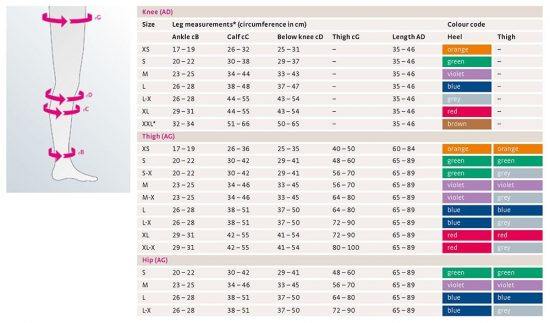 mediven thrombexin 18 anti embolism stockings size charts m 164485 1